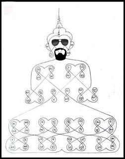dude-buddha